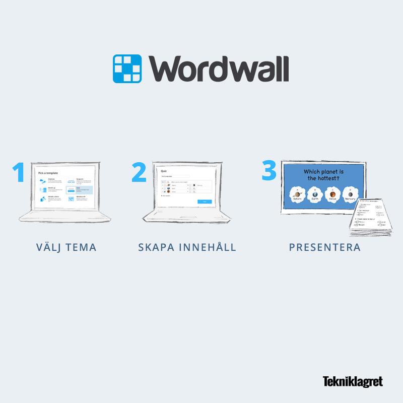 WordWall Tekniklagret